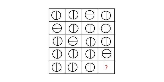 3. ? yerine hangisi gelmelidir?