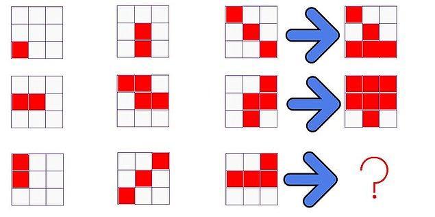 10. Soru işareti yerine hangisi gelmelidir?