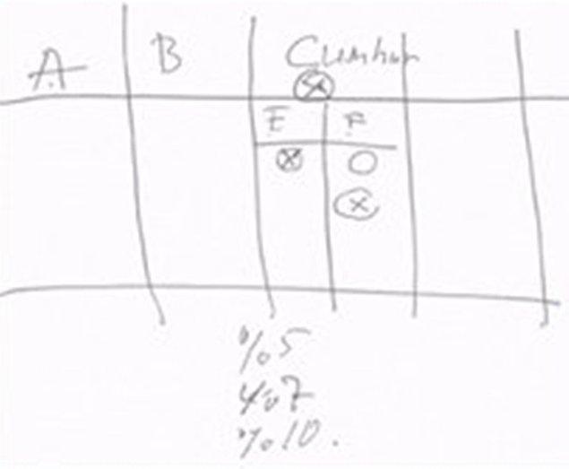Bahçeli'nin çizdiği şema ise şöyleydi 👇