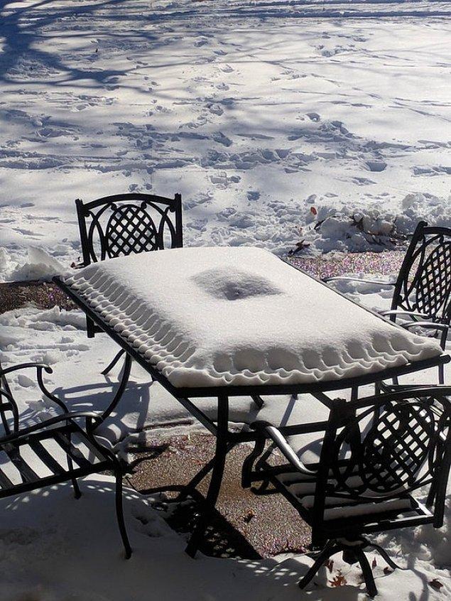 """15. """"Bu masada biriken kar resmen turta hamuruna benziyor."""""""