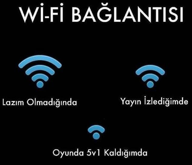 Wi-fi'ın çekip-çekmediği anlar.