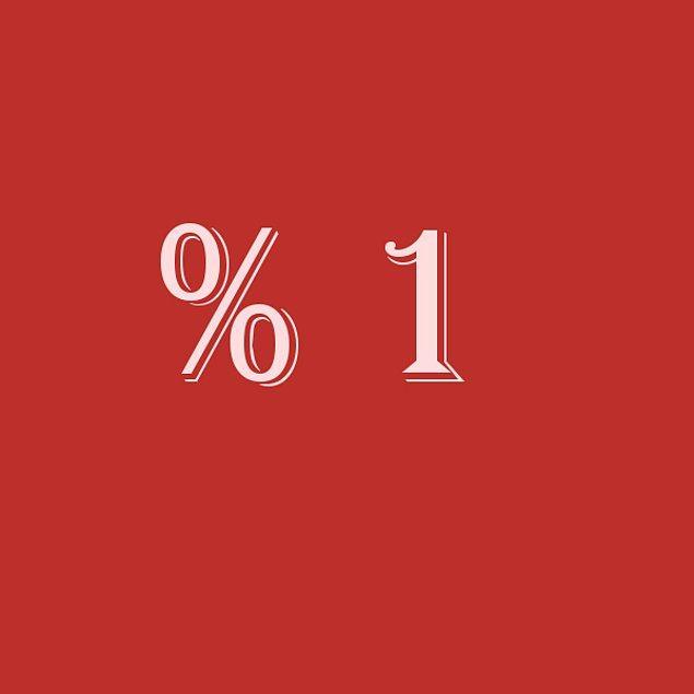 Verdiğin cevaplara göre sen % 1 bencilsin!