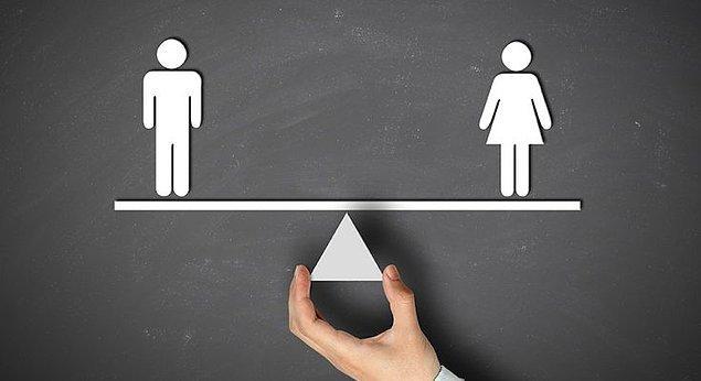 Türkiye cinsiyet eşitliğinde son sıralarda. Dünya Ekonomik Forumu'nun 2017 yılında hazırladığı Toplumsal Cinsiyet Eşitsizliği Endeksi sonuçlarına göre, Türkiye 145 ülke içinde 131. sırada yer alıyor.