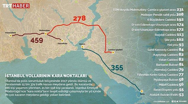 """Emniyet'in """"kara nokta"""" çalışmasına göre İstanbul'un en tehlikeli 21 noktasının tamamı şöyle 👇"""