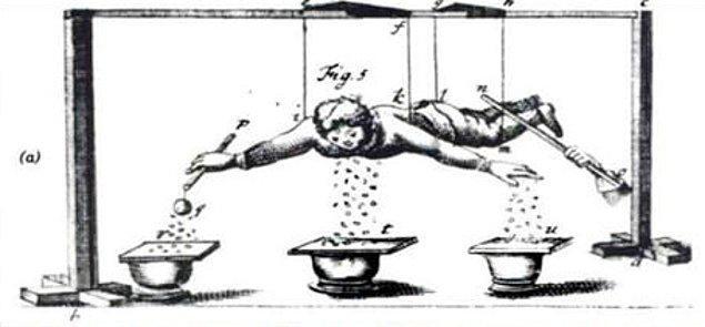 1. 18. yüzyılda bilim insanı Stephen Gray, elektriğin iletkenliği üzerine çalışırken insan vücudunun iletkenliğini gözlemlemek istedi.