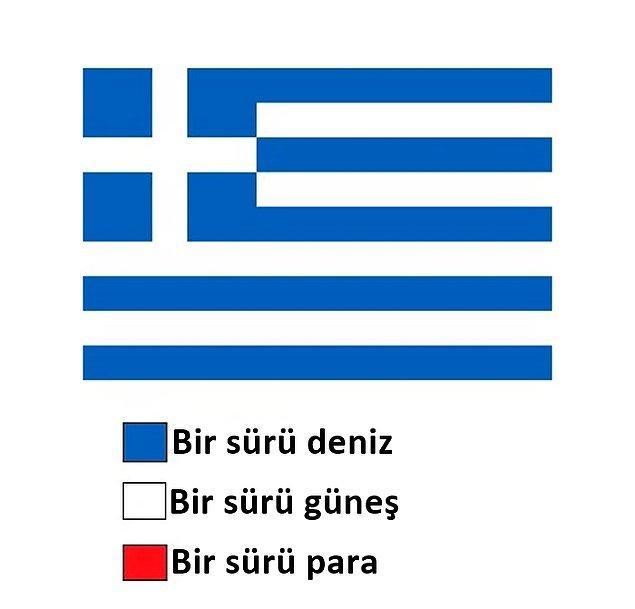 4. Yunanistan