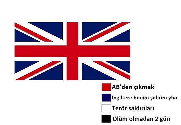 14. Birleşik Krallık