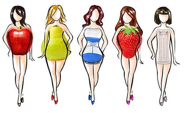 Vücut tipinizi belirlemeniz önemli!