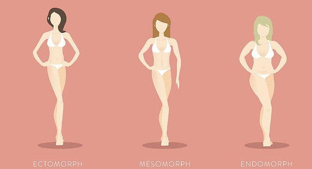 Vücut tipinizi tipini tanımak her zaman kolay değildir,