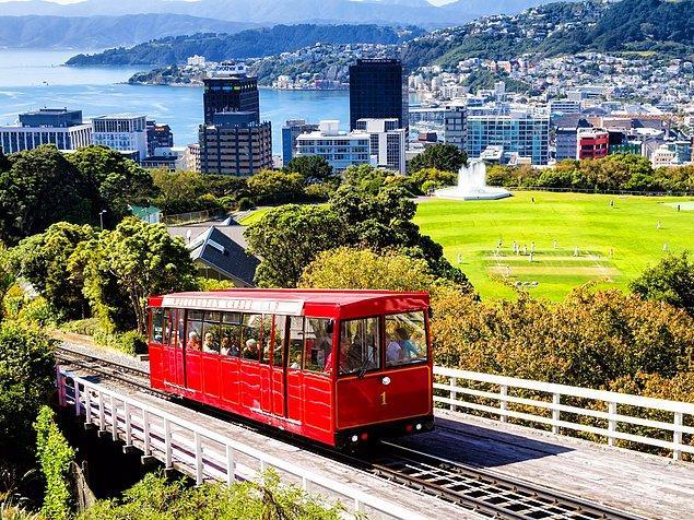 18. Wellington, Yeni Zelanda — 2,946$
