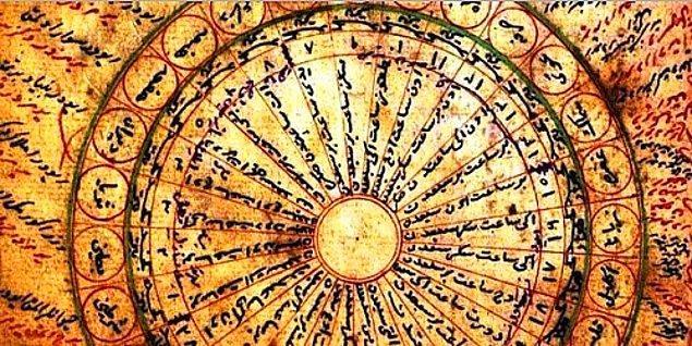 7. Bize Doğum Tarihini Söyle, Yıldıznameyle Kaderini Söyleyelim!
