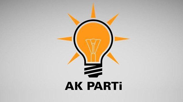 Öncelikle araştırmaya göre AKP taraftarı kendisine %64 HDP'yi %23.1 CHP taraftarını uzak görürken; CHP taraftarı kendisine %62.4 AKP'yi %29.2 HDP taraftarını uzak görüyor.