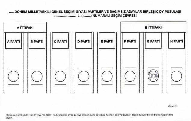 İttifak içerisinde bir siyasi partiye basılan mühür geçerli sayılır. Oy 'G' partisine sayılır✅
