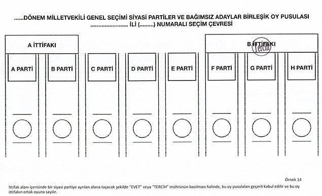 İttifak alanı içerisinde bir siyasi partiye ayrılan alana taşacak şekilde basılan mühür oyu geçersiz kılmaz. Oy ittifakın ortak oyu kabul edilir✅