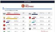 Afyonkarahisar Seçim Sonuçları 2018: Milletvekili Listesi