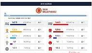 Antalya Seçim Sonuçları 2018: Milletvekili Listesi