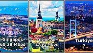 2018 Yılında En Hızlı İnternet Bağlantısına Sahip 20 Ülke! Peki Türkiye Kaçıncı Sırada?