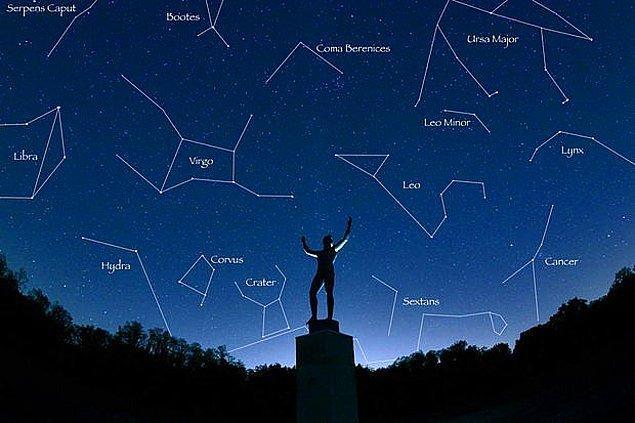 2. Yıldız Haritası hangilerinden oluşur?