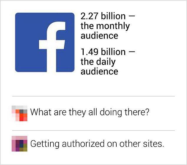"""9. """"Facebook'un aylık kullanıcı sayısı 2 milyarı geçti."""""""