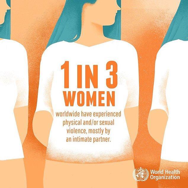 Dünya Sağlık Örgütü istatistiklerine göre, dünyadaki üç kadından biri yaşamları boyunca en az bir kez fiziksel ya da cinsel saldırıyla karşı karşıya kalıyor.