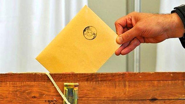 2. Seçimlerde kadın aday gösterilmesi oy tercihini değiştiriyor mu?