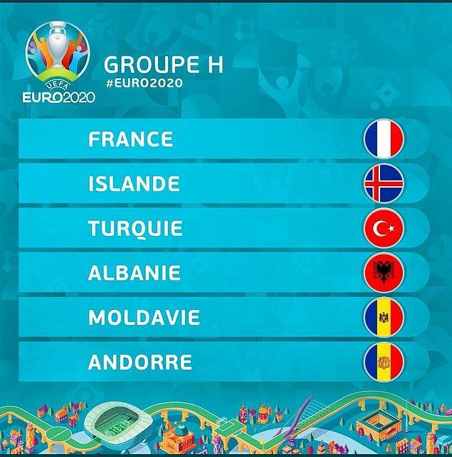 EURO 2020 elemeleri H grubunda milli takımımız Fransa, İzlanda, Arnavutluk, Moldova ve Andorra ile eşleşti.