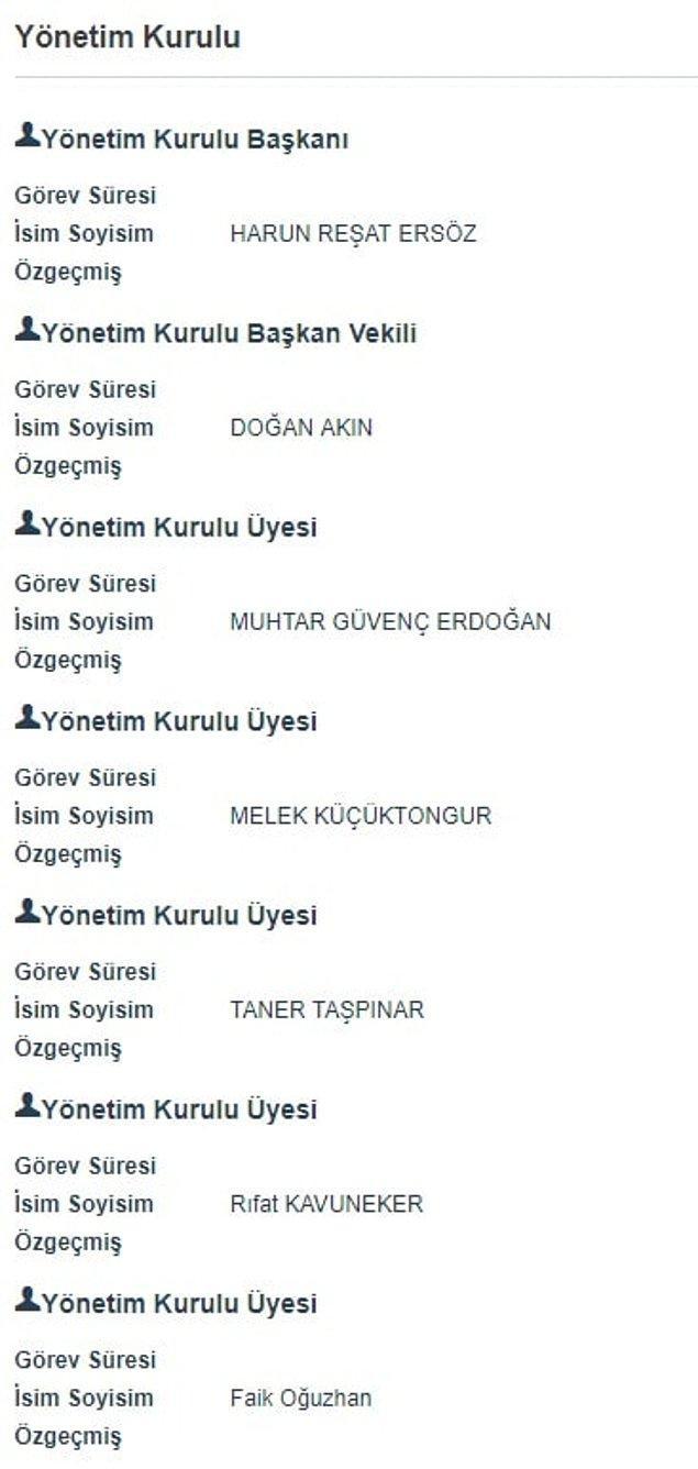 Ancak, paylaşımdaki iddialar doğru değil. Torku yumurta üretmiyor. Türkiye tarihinde Sinan Şahin isimli bir Tarım Bakanı hiç olmadı.