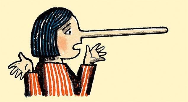 İnsanların %2'si sosyal rolünü sürdürmek ve kabalıktan kaçınmak amacıyla ve gerçeği yadsıdıkları ya da önem vermedikleri için,