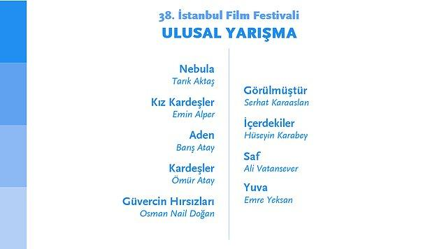 Ulusal Yarışma'da Altın Lale Ödülü için, yapımı 2018-2019 sezonunda tamamlanan 9 film var.