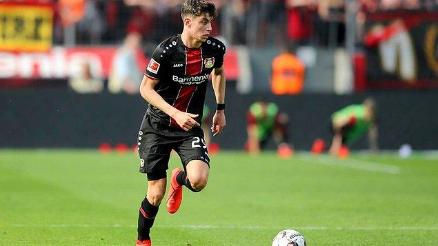 4. KAI HAVERTZ - Leverkusen