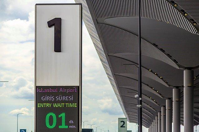 1. İstanbul Havalimanı'nın kapı girişlerinde bulunan tabelalar ile içeriye kaç dakika içerisinde girebileceğinizi görebilirsiniz.  Bu tabelalardan ortalama giriş sürelerini takip edip, yoğunluğa göre diğer kapılara yönelebilirsiniz.