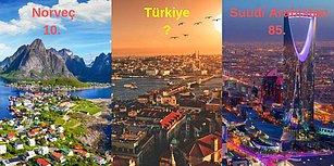 Türkiye'nin de Yer Aldığı '2018 Yılının En İslami Ülkeleri' Listesine Göre Müslüman Ülkeler Sekülerleşiyor mu?