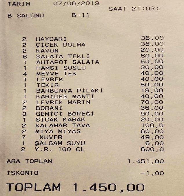 10. Cunda: Boncuk Restoran'ın bu adisyonuna göre balıksız olarak kişi başına düşen tutar 200 TL. İskonto miktarını ise görmesek daha iyi.