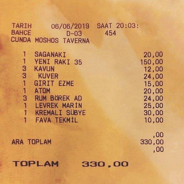 12. Cunda: Moshos Taverna'nın hesabı çerçeveletip duvara asmalık. Gayet uygun!