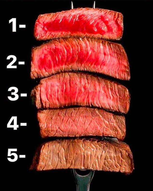 10. Ve son olarak, et dediğin hangisi gibi pişmeli?