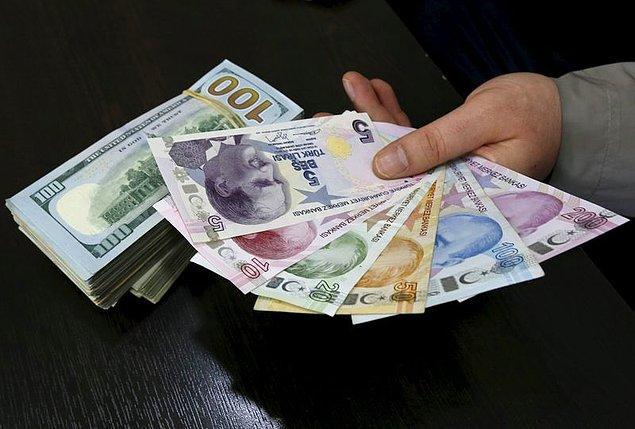 1. Son 20 yıl içinde, yıllara göre Dolar - Türk lirası kuru: