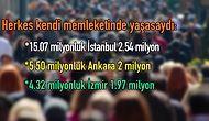 Türkiye'nin Gerçeklerini Tüm Çarpıcılığıyla Önünüze Serecek, Oluşmasında Katkınızın Olduğu 17 Data & İstatistik
