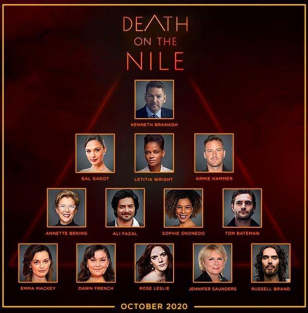 8. Death on the Nile'ın resmi kadrosu açıklandı! DC., Marvel ve Game of Thrones yıldızları bir arada olacak.