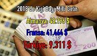 Türkiye'ye ve Diğer Ülkelere Dair Okuduğunuz An Kaşınızı Ufak Ufak Seğirtecek 16 Data & İstatistik