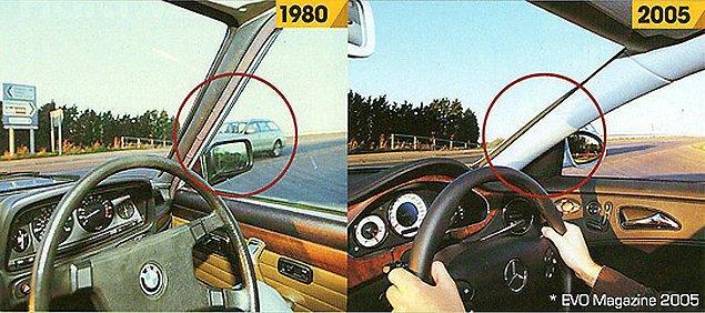 Arabalarda yıllar içinde kalınlaşan ön cam sütunları, beraberinde kör nokta sorununu da getirdi. Küçük bir açı olsa da dikkatsizlik durumunda sağ ve sol sütunların yarattığı bu kör noktalar ciddi problemlere yol açabiliyor.