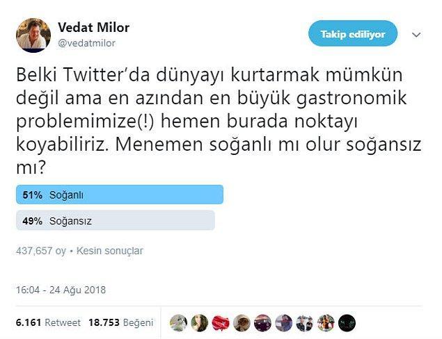Twitter kullanmaya başladığından beri sosyal medyada neredeyse gündemi belirleyen tweetler atmaya başladı.