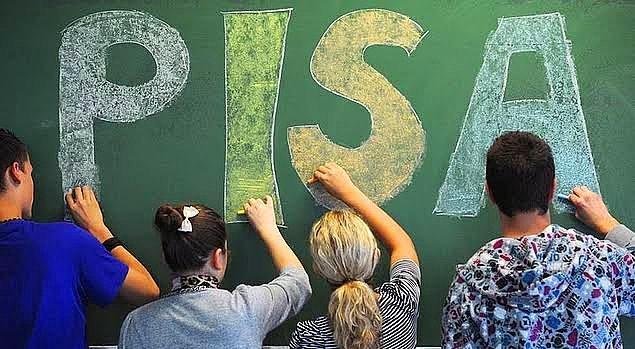 Türkiye 2003'den bu yana her üç yılda bir yapılan PISA sınavında tüm branşlarda OECD ortalamasının altında kalıyor.