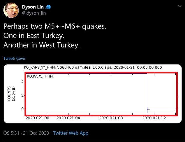 """Batı tahmininin ardından """"Belki de biri batıda, biri doğuda olmak üzere iki 5 ila 6 büyüklüğünde deprem olabilir"""" şeklinde bir düzeltmeye gitmişti..."""
