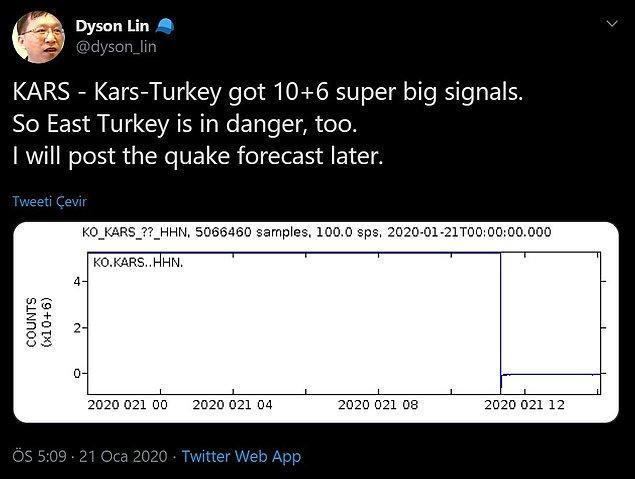 Doğu için tahminleri Kars tarafında büyük bir deprem olacağı yönündeydi...