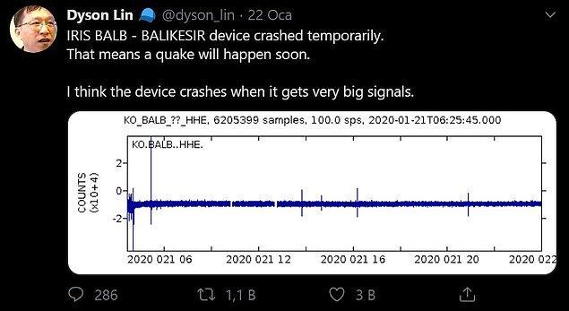 IRIS sistemi cihazları bozulduğunda büyük bir deprem olacağını anladığını belirten Dyson Lin, 22 Ocak günü Balıkesir'deki IRIS cihazının bozulduğunu ve yakında büyük bir deprem olacağını duyurdu.