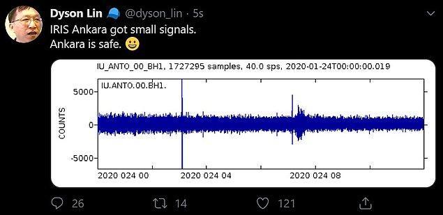 Elazığ depreminden birkaç saat önce Ankara'da küçük sinyaller olduğunu ve şehrin güvende olduğunu da bildirmişti...