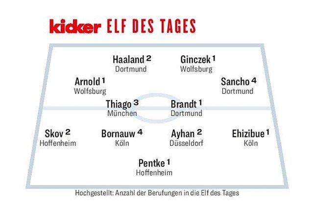 """Kaan Ayhan, Eintracht Frankfurt'a karşı gösterdiği başarılı performansla """"Haftanın en iyi 11'i'ne seçildi."""