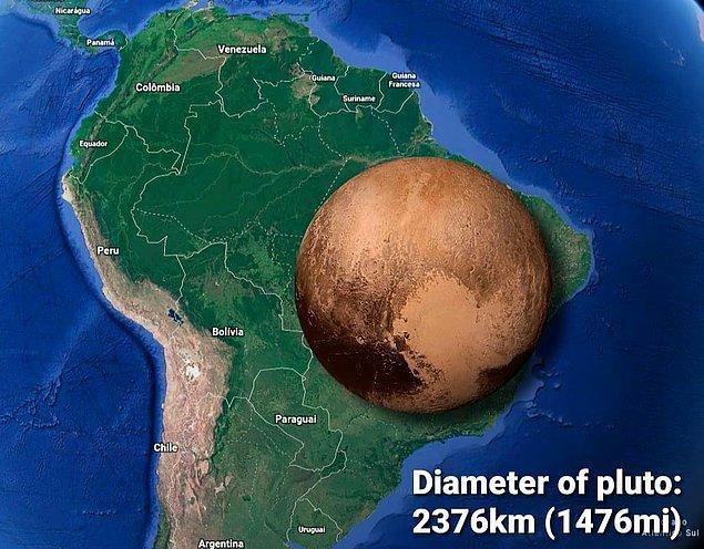 8. Plüton Brezilya'da olsaydı...😅