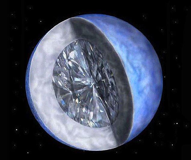 """6. Uzayda 40233.6 kilometre boyutunda dev bir elmas bulunur. 10 milyar trilyon trilyon karatlık bu elmasın adı """"Lucy"""" olarak belirlenmiştir."""