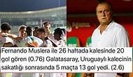 Alanyaspor Şov Yaptı! Dört Gol Yediği Maçta Galatasaray'ın Kazanamama Serisi Yediye Çıktı